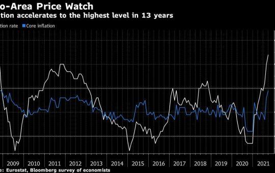 Riesgos de inflación en la eurozona irían en aumento